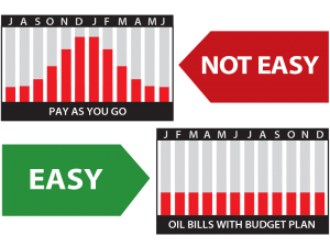 Spread out your payments with our Balanced Billing Plan.